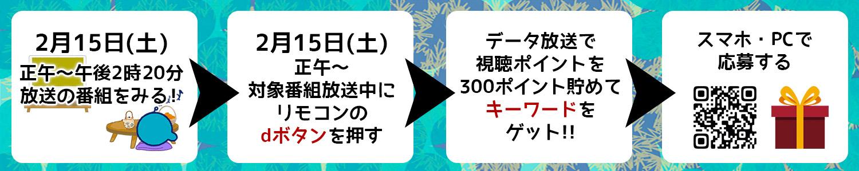 YOU♥ワクワクしちゃうね★キャンペーン 第2弾