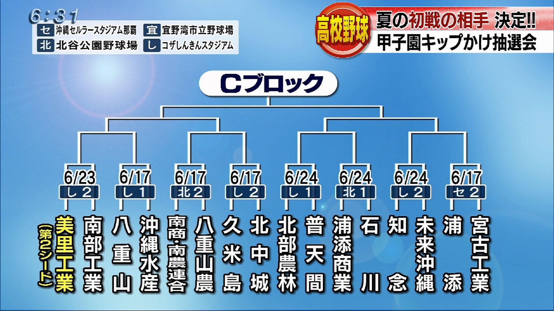 夏の甲子園キップかけ 64校が抽選会