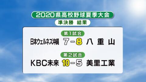 八重山とKBC未来が決勝進出
