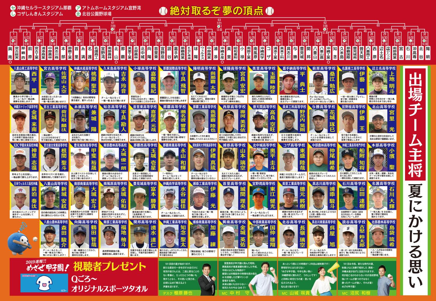 2019高校野球沖縄大会フリーペーパー