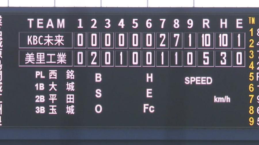 【試合終了】KBC学園未来沖縄 10 - 5 美里工業
