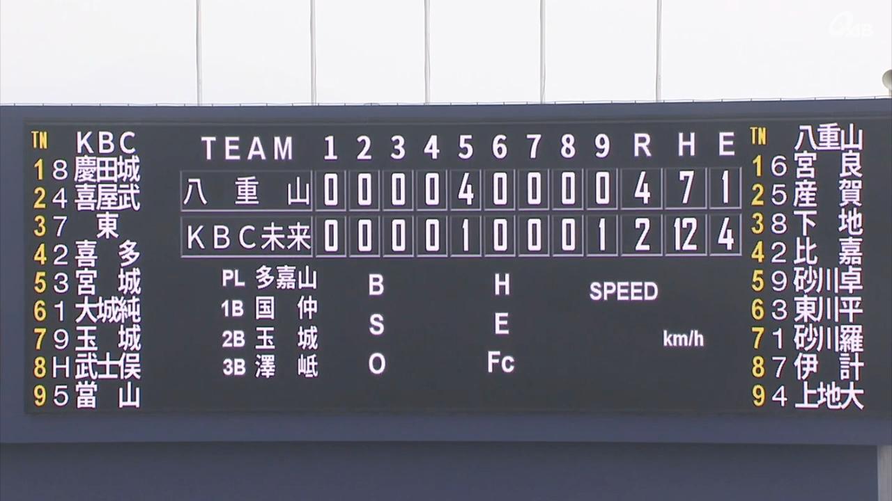 【試合終了】八重山 4 - 2 KBC学園未来沖縄