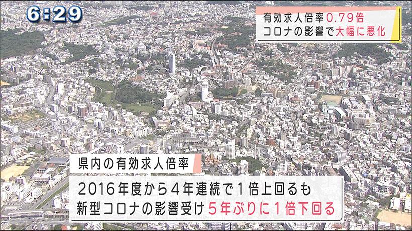 沖縄の2020年度の有効求人倍率 5年ぶりに1倍下回る