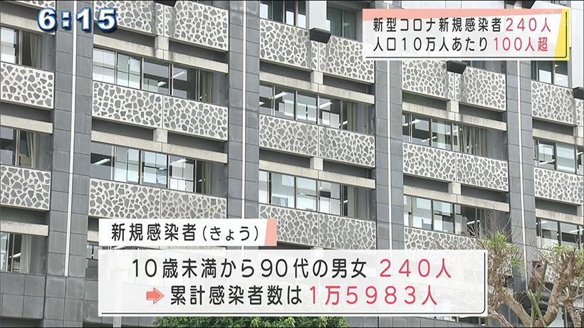 沖縄県 新型コロナ240人新規感染