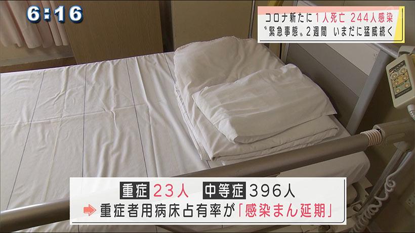 沖縄県 新型コロナ新たに244人感染1人死亡