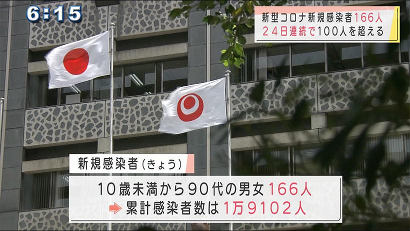 沖縄県 新型コロナきょうの新規感染者166人