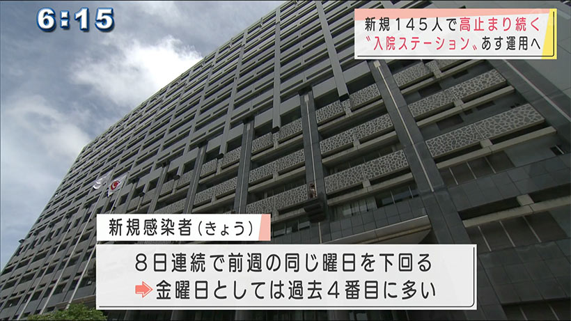 沖縄県で新型コロナ新たに145人感染