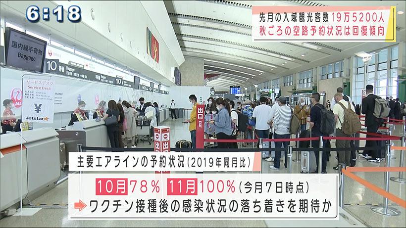 5月入域観光客数 2020年から15万人増