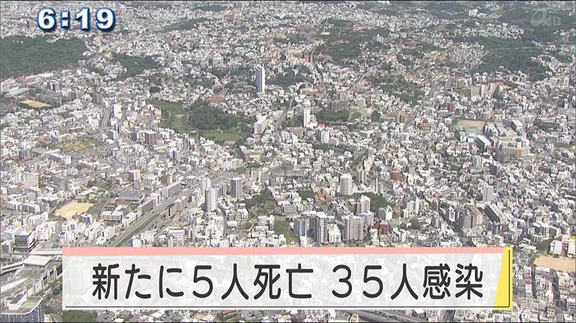 沖縄県で新型コロナ新たに5人死亡35人感染