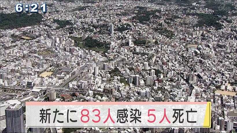 沖縄県で新型コロナ新たに83人感染5人死亡