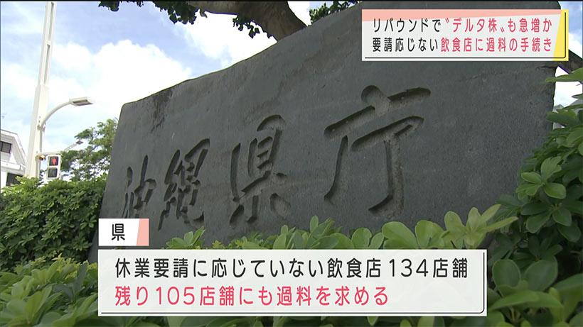 沖縄で新型コロナのリバウンド鮮明 デルタ株も急増 過料の措置も