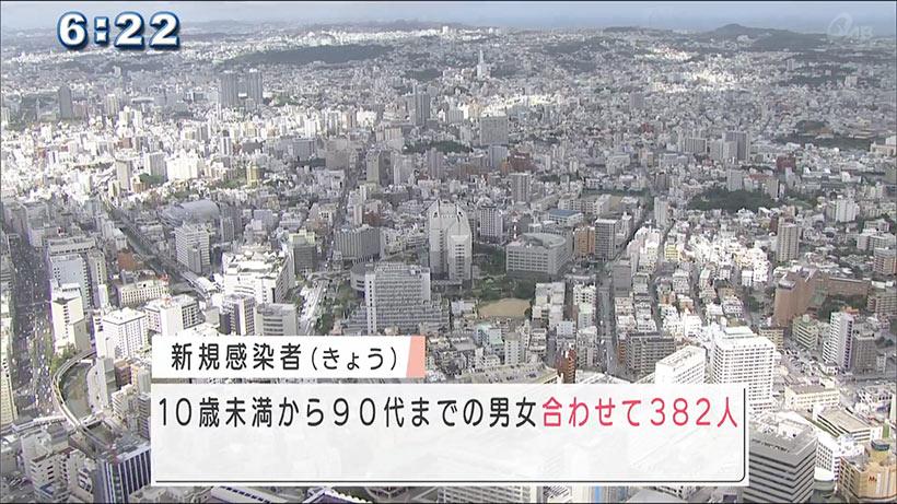 沖縄県の 新型コロナきょう382人が感染 4日連続で300人台