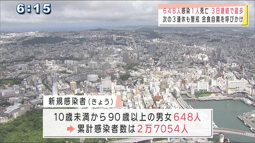沖縄県の新型コロナ きょうも過去最多を更新 新たに648人感染1人死亡