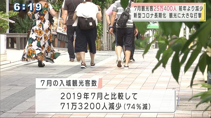 沖縄 7月入域観光客数 前年同月比9.7%減