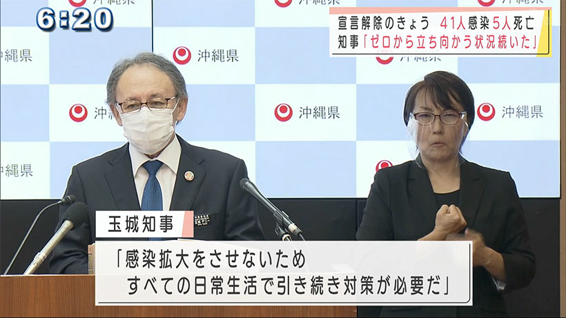 沖縄 宣言解除の初日 41人感染5人死亡を確認