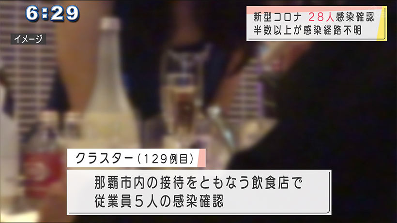 沖縄県 新型コロナ新規感染者は28人