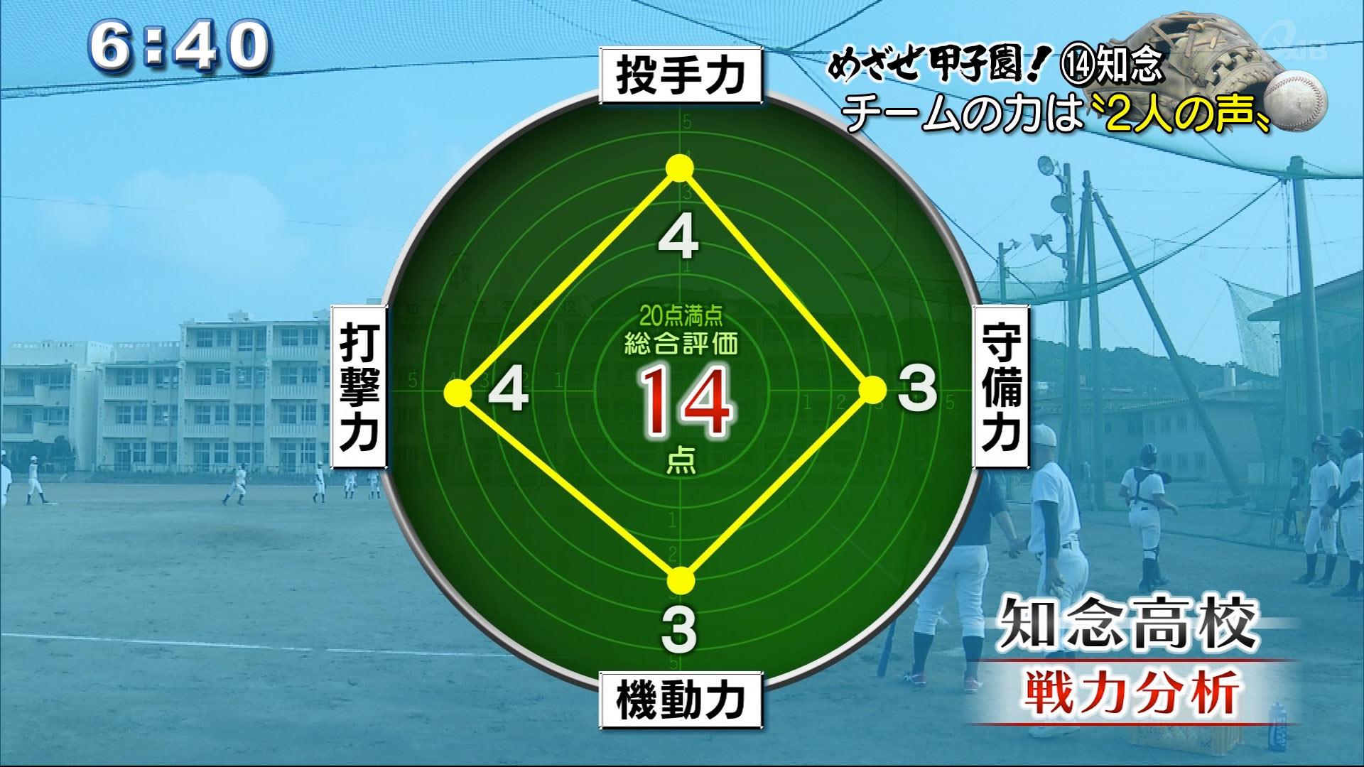 打撃4 守備3 機動3!投手力4