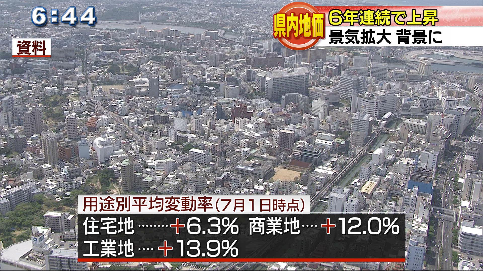 県の地価調査 6年連続で上昇