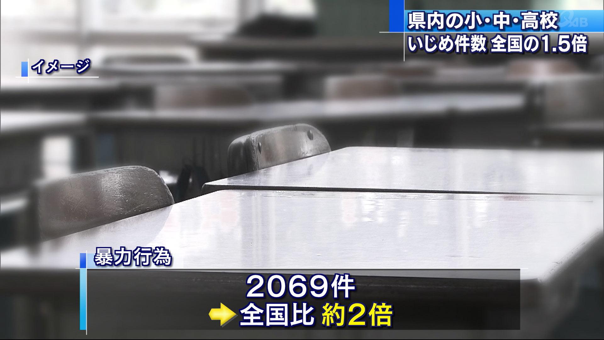 児童生徒のいじめ 全国の1.5倍