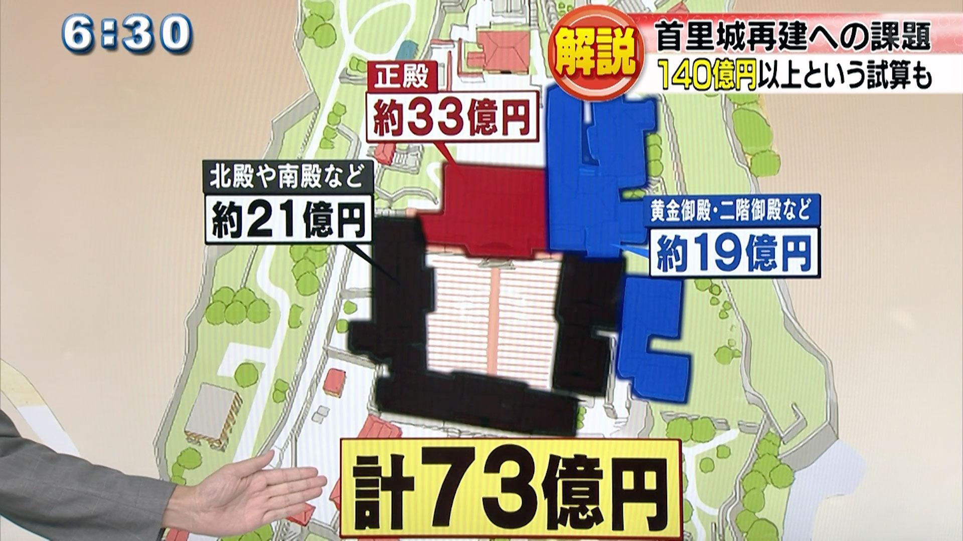首里城再建への課題
