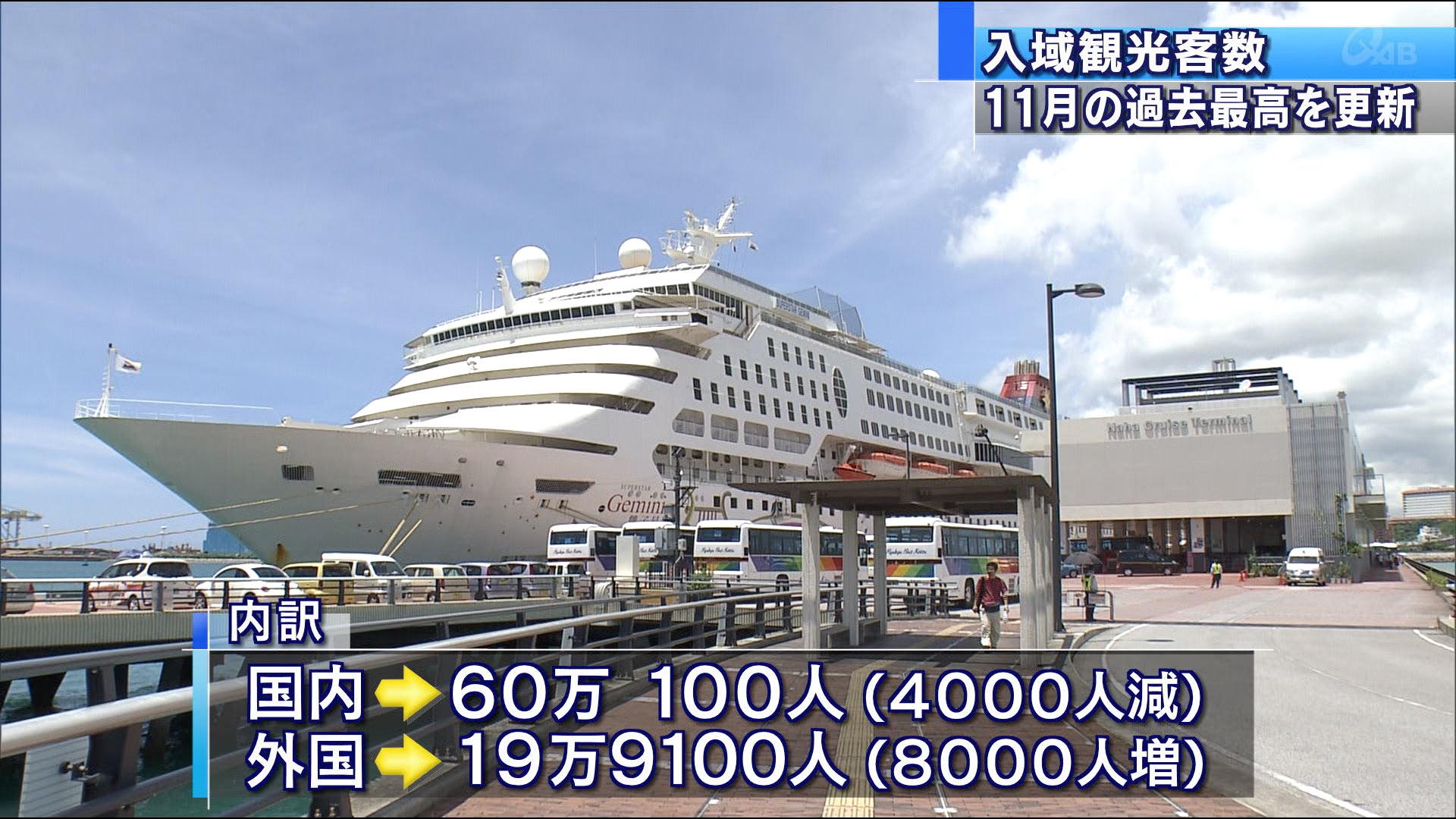 11月の入域観光客数 過去最高を更新