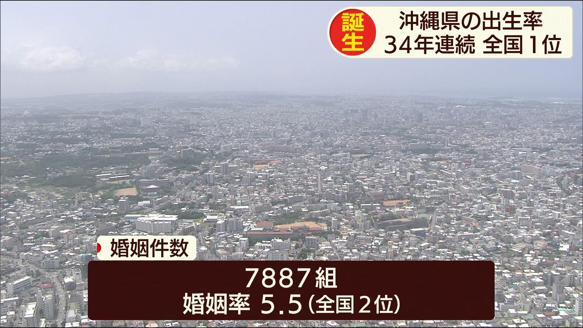 沖縄県の出生率は34年連続全国1位