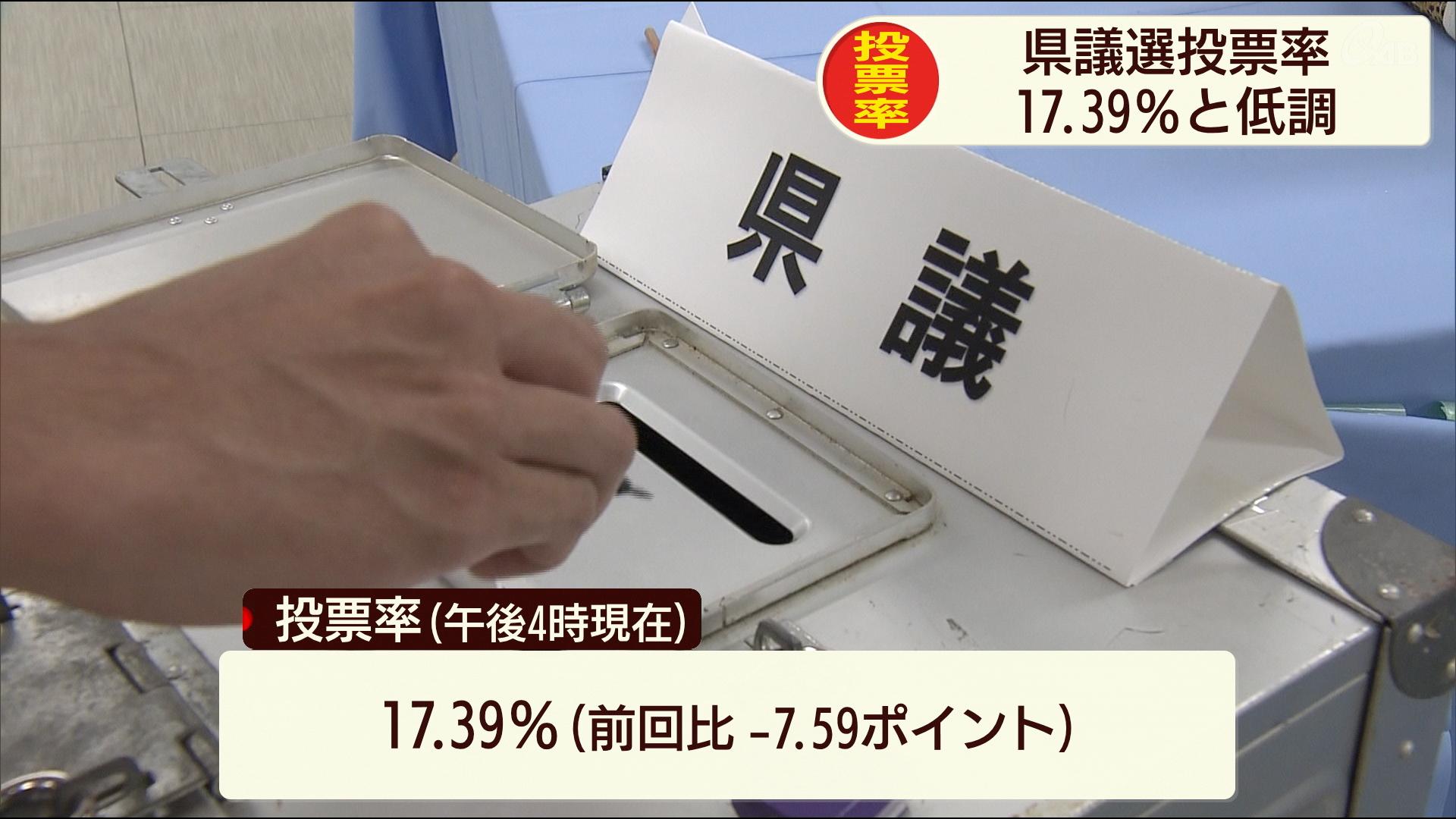 県議選投票間もなく締め切り