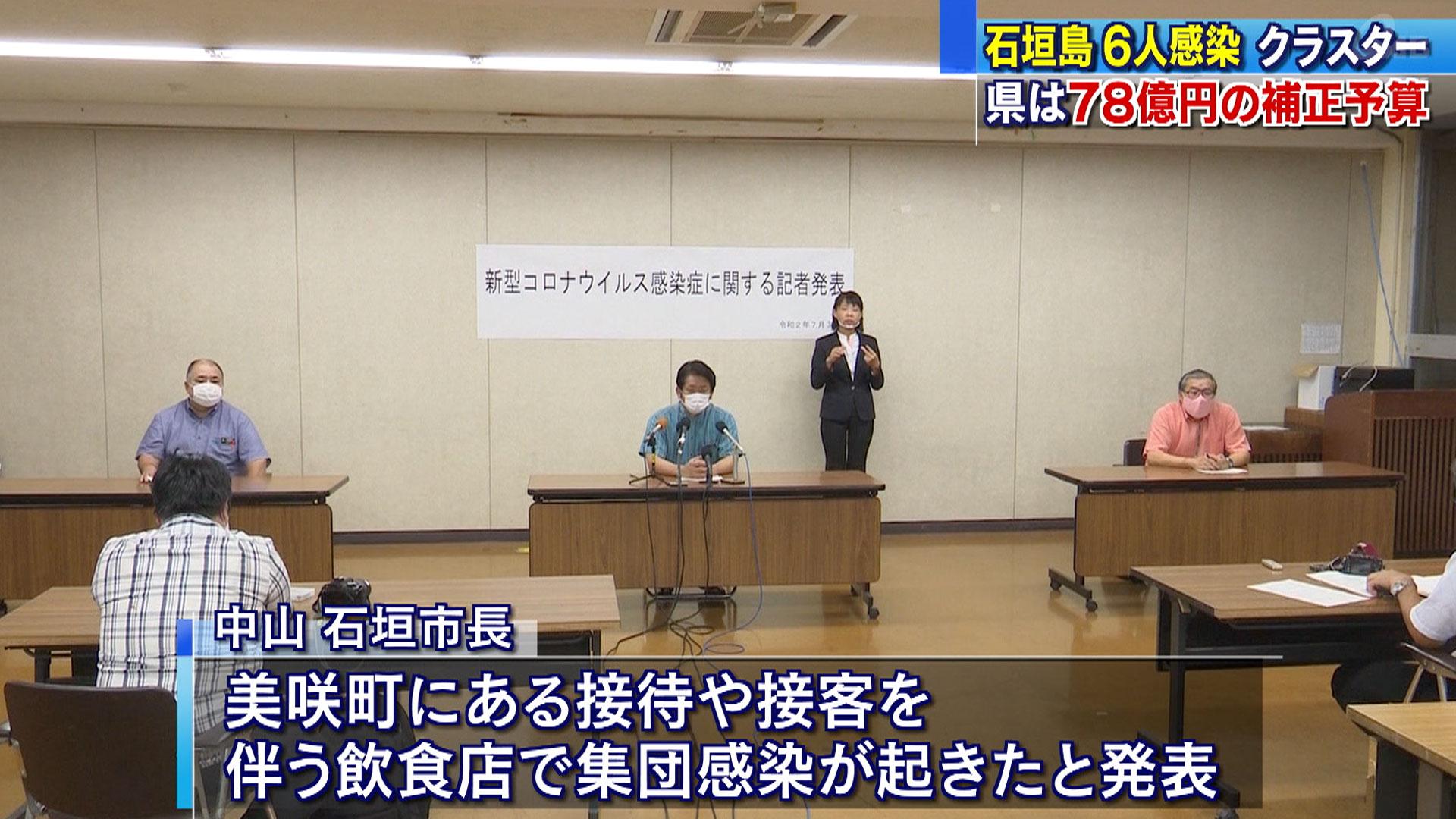 石垣島でクラスター 県は79億円の補正予算
