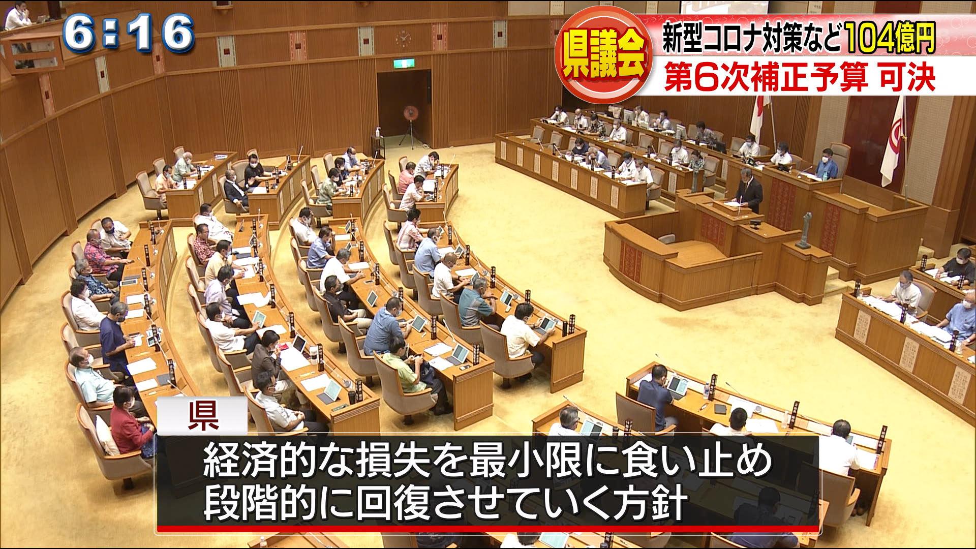 県議会 コロナ対策で104億円の補正予算を可決