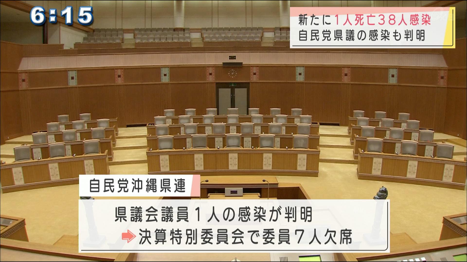 新型コロナ1人死亡38人感染 自民党県議も感染