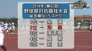 めざせ甲子園!(4)逆境に負けず迎える最後の夏