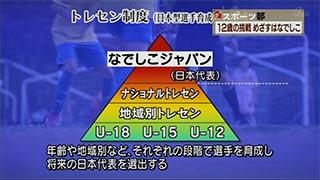 15-01-12-sp-07
