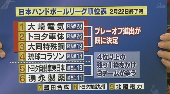 15-03-02-sp01