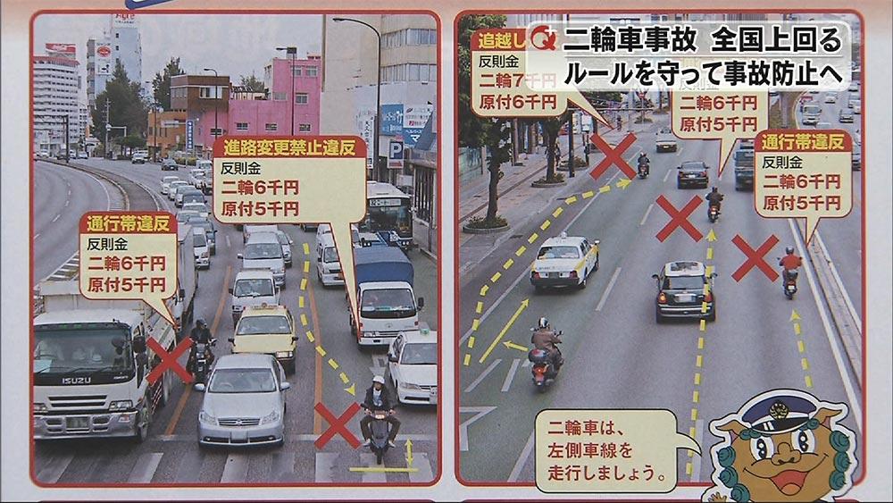 二輪車事故 沖縄は全国上回る