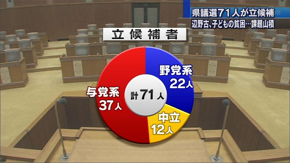 県議選告示、71人が立候補