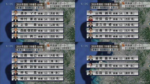 県議選(1)候補者の顔ぶれ02