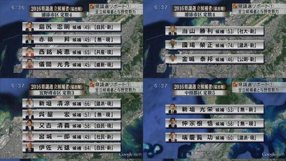 県議選(1)候補者の顔ぶれ03