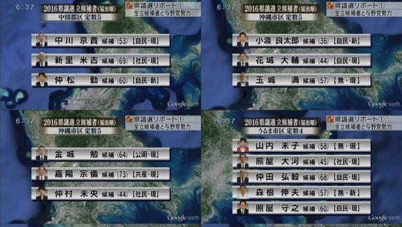 県議選(1)候補者の顔ぶれ04