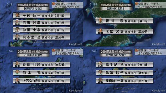 県議選(1)候補者の顔ぶれ05