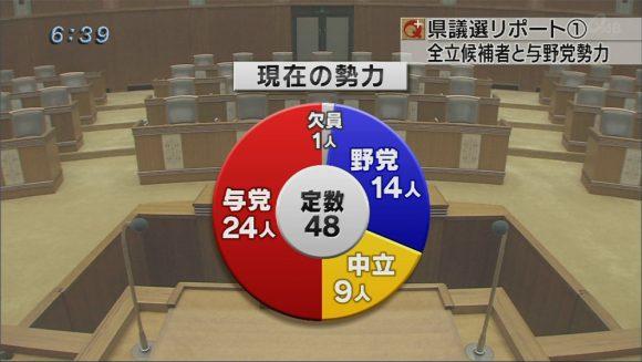 県議選(1)候補者の顔ぶれ06