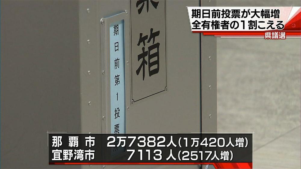 県議選 期日前投票 2万8000人上回る