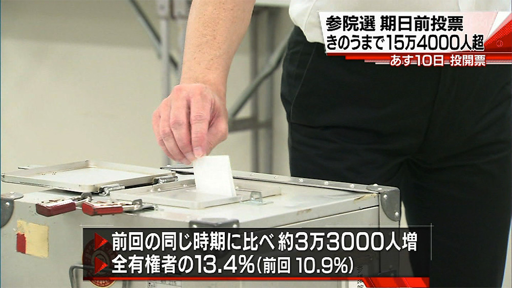 期日前投票者数15万4千人