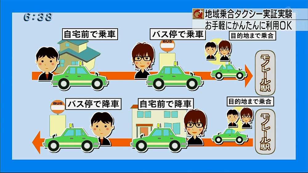 「地域乗合タクシー」実証実験始まる