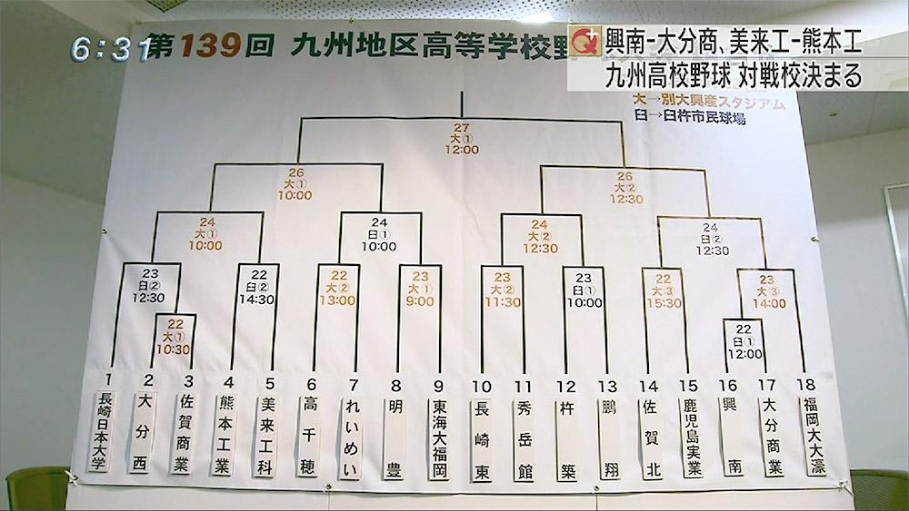 高校野球九州大会抽選会