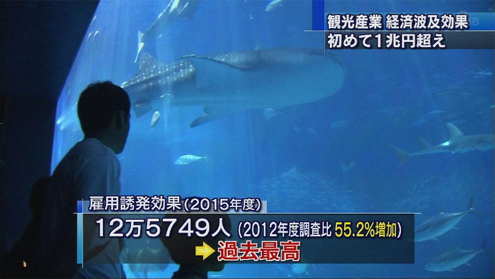 観光経済波及効果 初の1兆円超え
