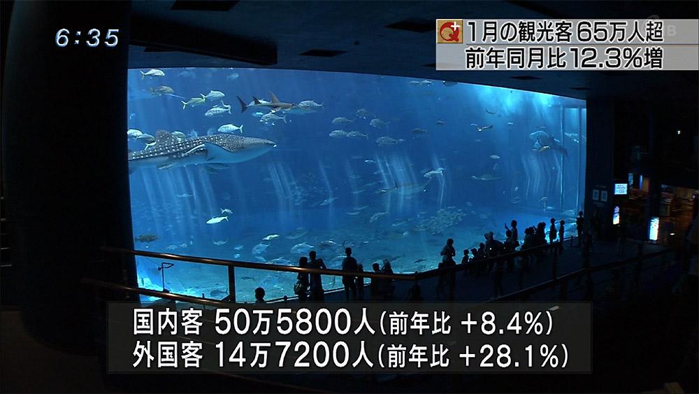 1月の観光客数が過去最高に