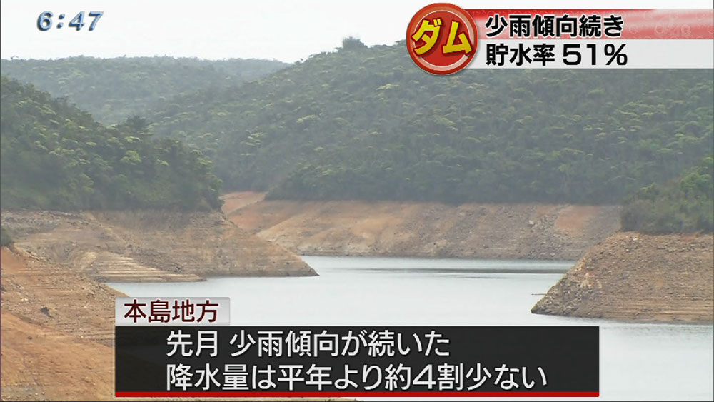 ダム貯水率51% 平年より大きく下回る