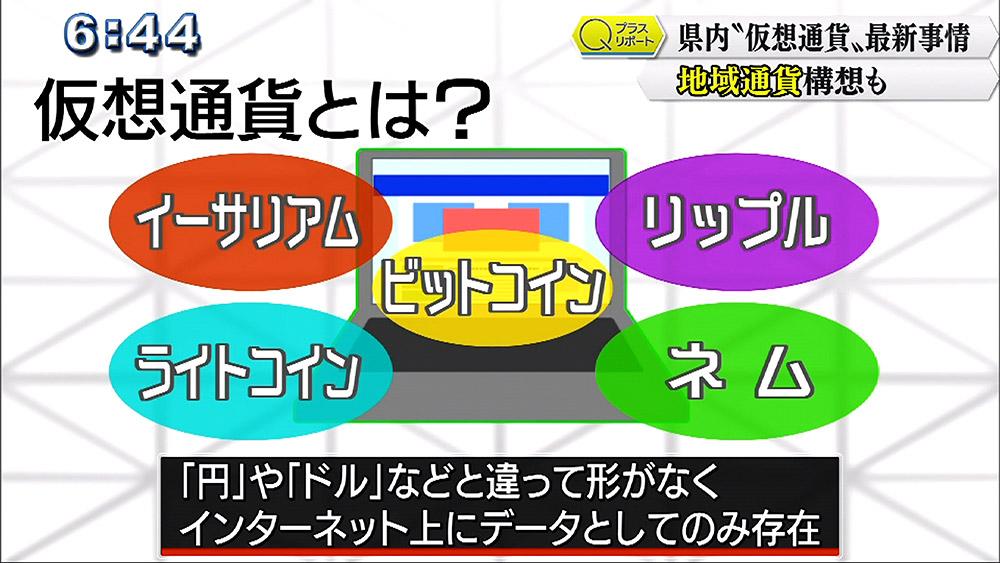 "Qプラスリポート 県内 ""仮想通貨""最新事情"