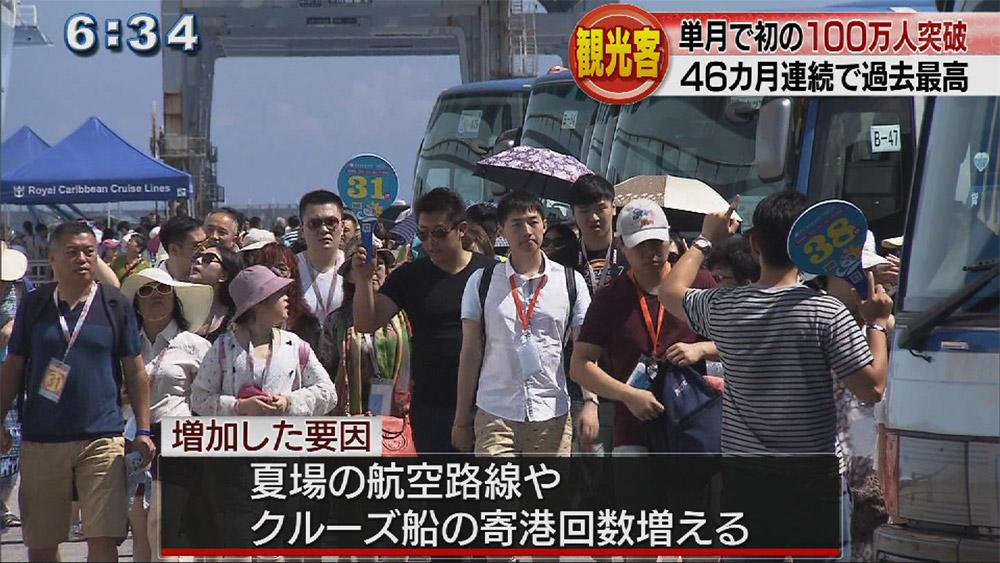 沖縄観光客初の100万人突破