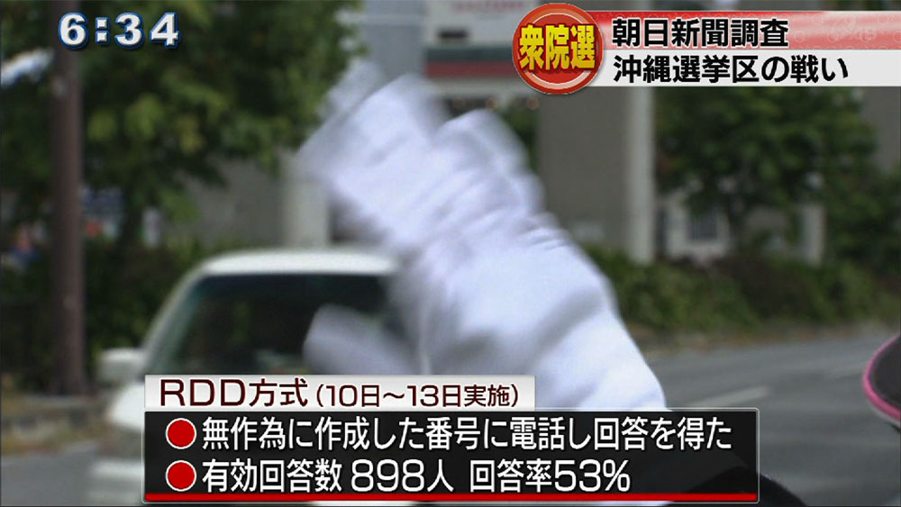 衆院選 朝日新聞電話調査